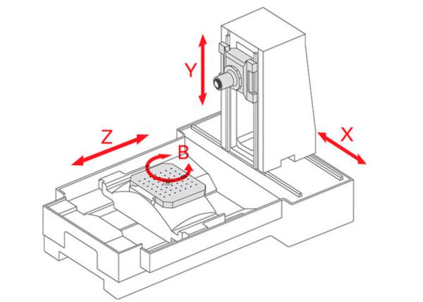 CNC-Machine-Axis-1